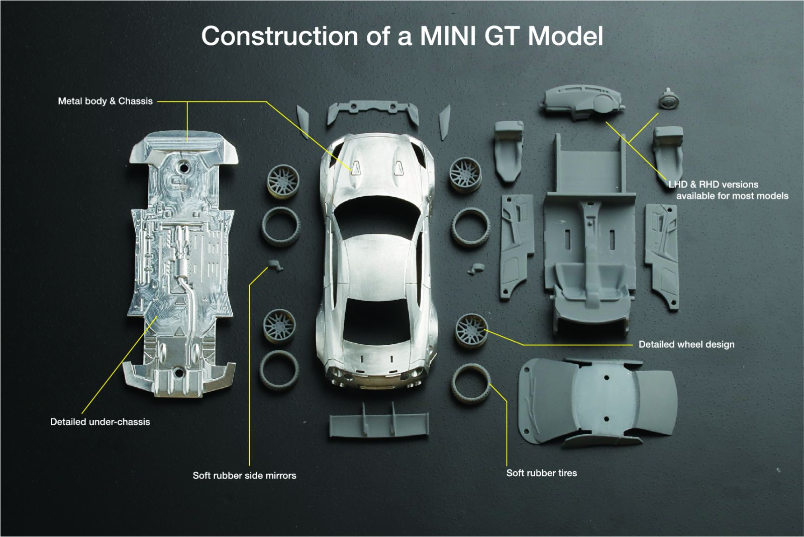 Construction of a MINI GT Model